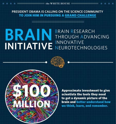 Dr. Li Yulong receives NIH BRAIN Initiative grant to develop...